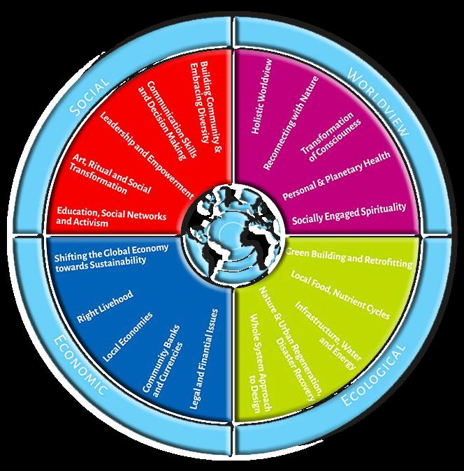 Sustainable wheel